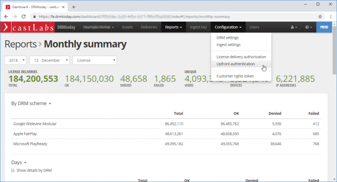 DRMtoday-Dashboard-Screenshot