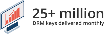 25 million DRM keys delivered monthly