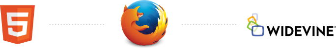 Firefox supports Widevine