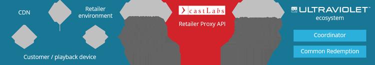 Retailer Proxy API workflow