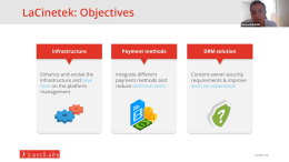 Gateway to VOD – Integrating different payment methods and a DRM solution