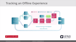 Assessing the importance of offline playback and its metrics